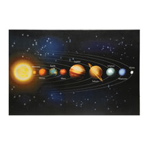 LED Solar System Canvas Print