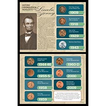Historic Chronological Highlights Of The Lincoln Penny