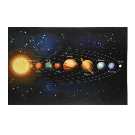 LED Solar System Canvas Print