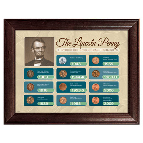 Lincoln Penny Historical Highlights Framed